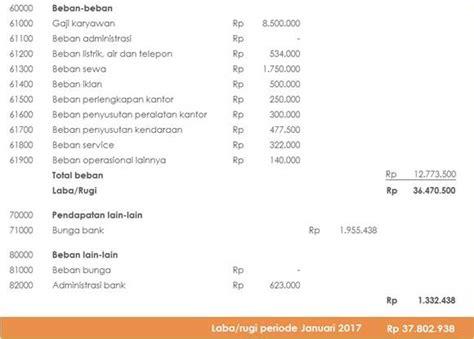 contoh laporan keuangan perusahaan dagang lengkap contoh laporan keuangan perusahaan dagang lengkap