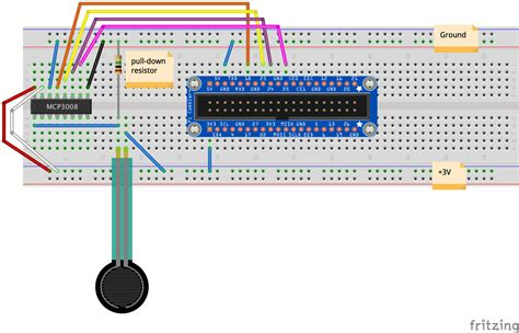 sensitive resistor with raspberry pi using a sensitive resistor with a raspberry pi