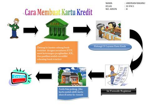 bank yang mudah membuat kartu kredit xi ipa 5 agustus 2014