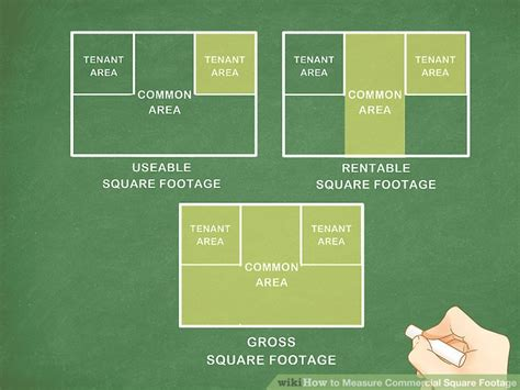 how to determine square footage of a house how to measure commercial square footage 13 steps with