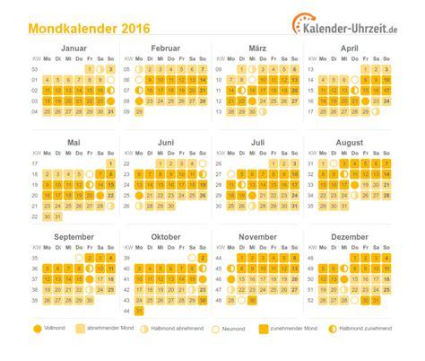 Vollmond Kalender 2014 Deutschland 5501 by Mondkalender 2016 Zum Ausdrucken Mit Allen Mondphasen