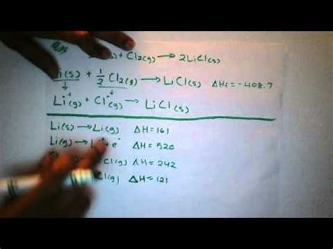 ionic german tutorial lattice energy