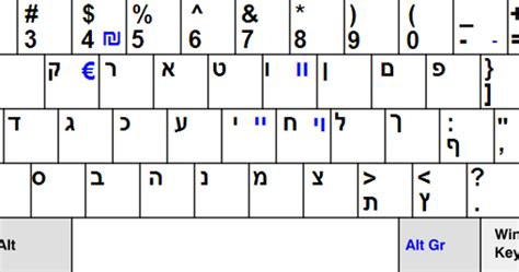 microsoft word hebrew keyboard layout how to type hebrew in word 2007 or word 2010 olivet
