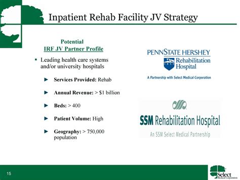 Novo Detox New Ownership by Inpatient Rehab Facility Jv Strategy Potentialirf Jv