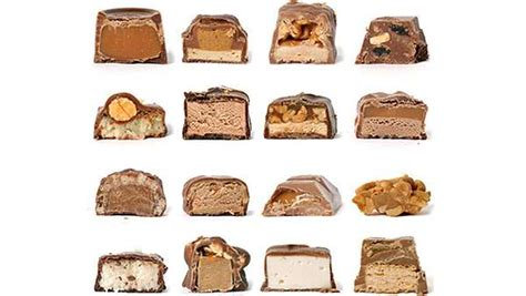 Chocolate Every Is Answer treat id tests bar identification quiz
