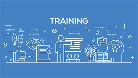 corporate training trends     human resources