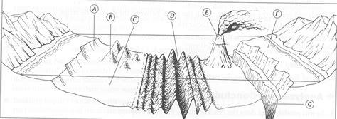 csnmarsci seafloor structure