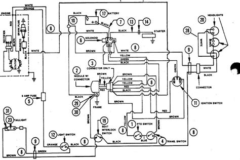 wiring diagram ford tractor 7710 the wiring diagram