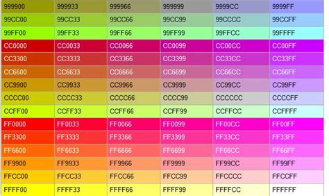 color codes css css colors css tutorial by wideskills