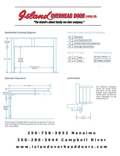 Garage Door Framing Diagram Garage Door Framing Diagram Pilotproject Org