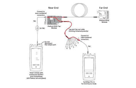 duplex motor starter wiring diagram duplex just another