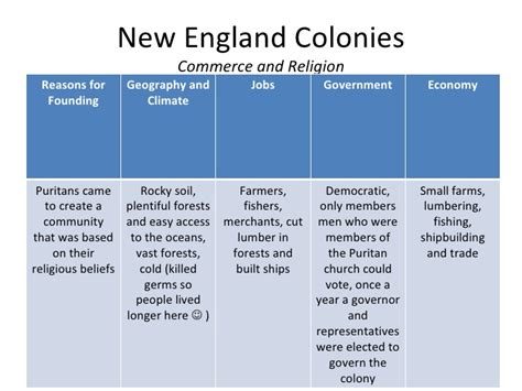new hshire year founded the thirteen original colonies