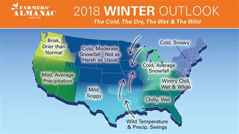 farmers almanac florida winter weather forecast farmers almanac 2017 2018