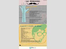 La persona. La descripción física y el carácter - lenguaje ... Lenguaje Y Otras Luces