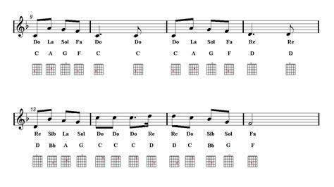guitar tutorial jingle bells guitar christmas song jingle bells sheet music