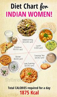 diet chart for indian for a healthy lifestyle
