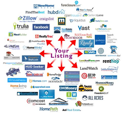 100 zillow real estate realtors are trying to stop