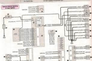 rambler wiring diagram free wiring diagram schematic class c wiring diagram 2004