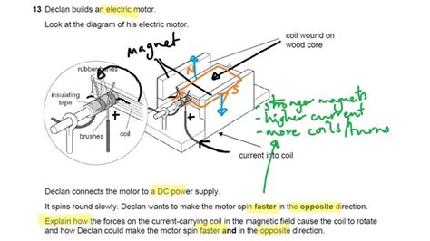 how to make an electric motor spin faster dc motors ocr gateway p6 q13 gcse physics revision