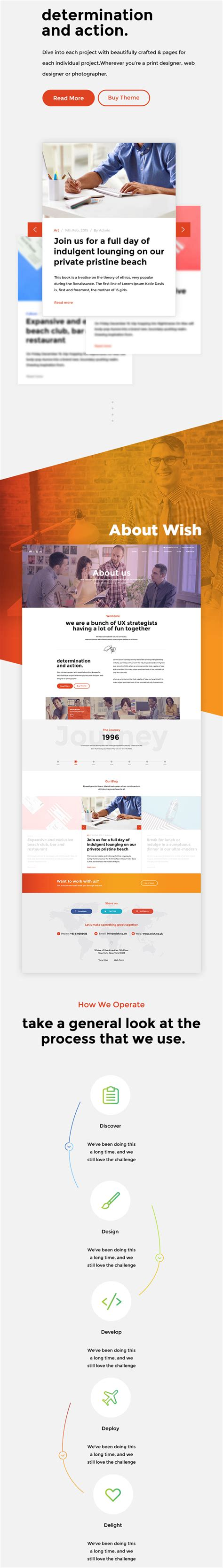 Pontus Creative Portfolio Agency Template wish multi purpose psd template creative