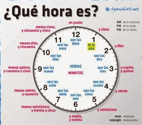 layout que es en español 191 qu 233 hora es clock spanish teaching ideas pinterest