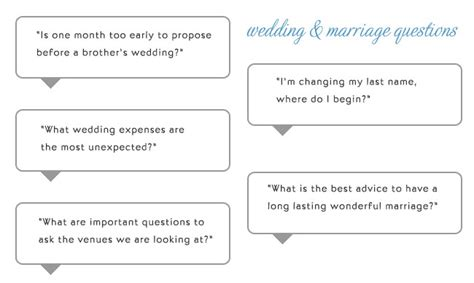 Wedding Questions by Marriage Answers Your Wedding Questions Green