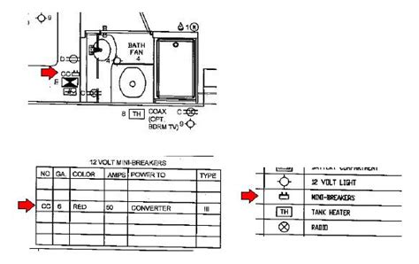 thor rv wiring diagram 28 images new class a thor