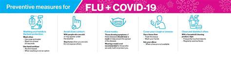 coronavirus covid  information updates mount sinai