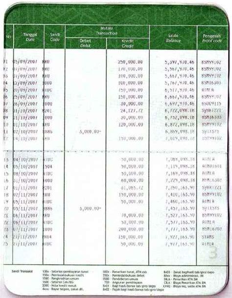 format buku tabungan bank bagaimana mengatur tabungan dengan baik sakina finance