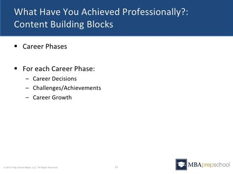 You Mba Prep School by Five Questions You Must Answer In Your Mba Application