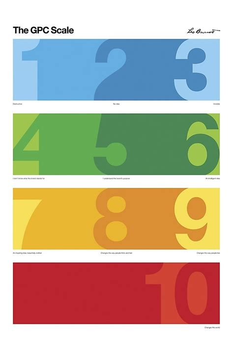 graphic design contest rules 49 best helvetica rules images on pinterest typography