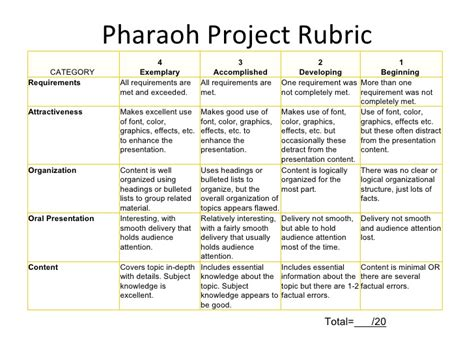 project rubric template social studies project rubric exles study
