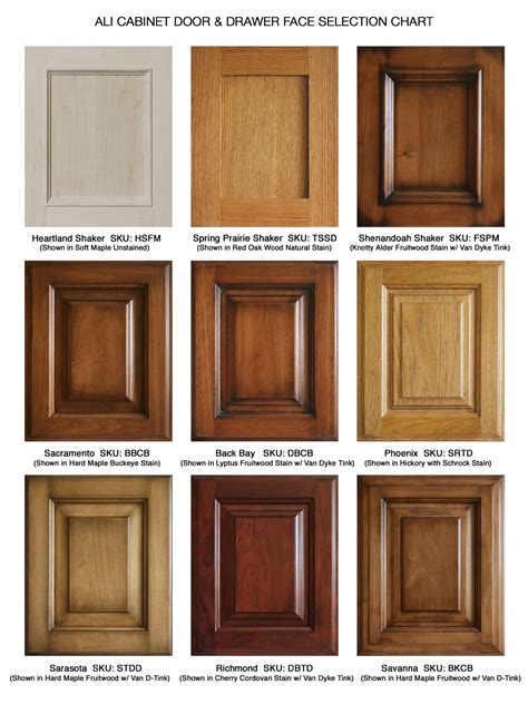 Kitchen Cabinet Door Colors Kitchen Collection Cabinet Door Styles For Vintage Kitchen Cabinets Popular Cabinet Door Styles