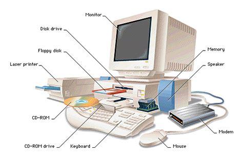 Computer Parts Computer Center Basic Parts Of Computers