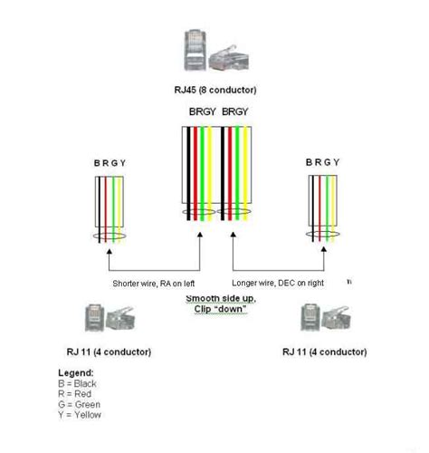 pinout for rj45 to rj11 images