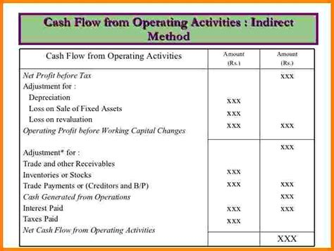 cash flow new format 6 cash flow statement format direct method case