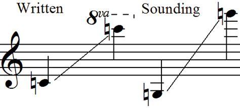 file range alto flute png wikimedia commons