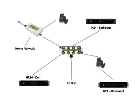wiring diagram for direct tv wiring diagram with description