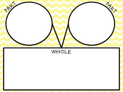 Part Part Whole Mat by 1000 Images About Math Part Part Whole On