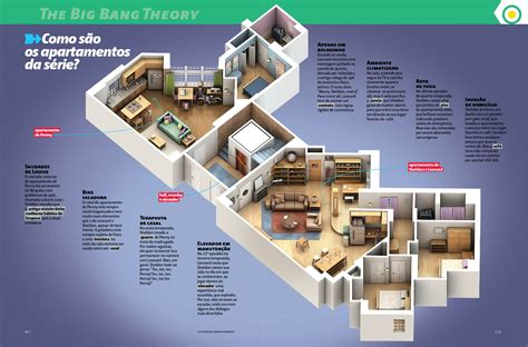 the big bang theory apartment this is visual journalism 131 visualoop
