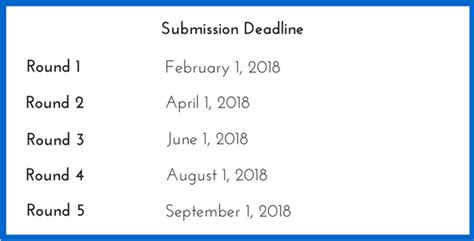 Mba Essay Questions 2018 by Imd Mba Application Essay Tips And Deadlines Accepted