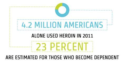 Tompkins 2 Million Detox Cetner by Prescription Opioid And Heroin Epidemic Awareness Week