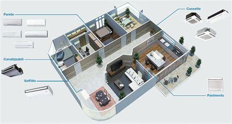 impianto climatizzazione casa condizionamento