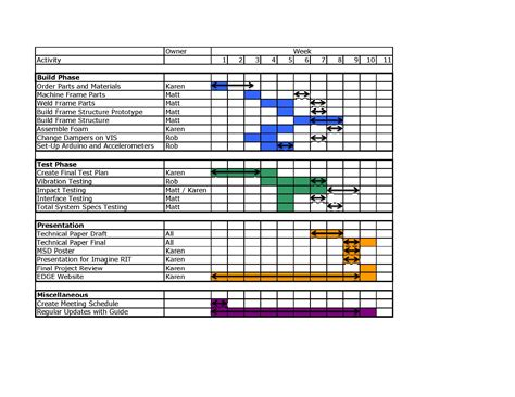 work breakdown structure template best business template