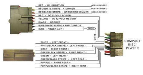 1994 ford explorer window wiring diagram efcaviation
