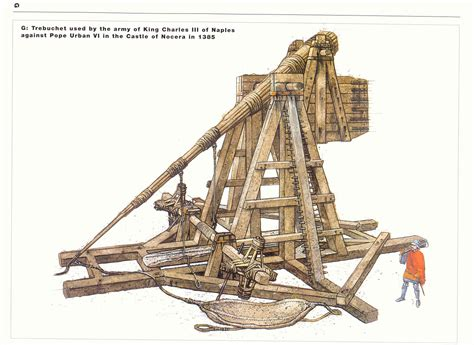 siege a siege weapons