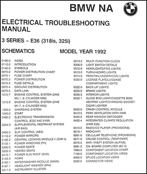 bmw wiring color codes bmw all about wiring diagram