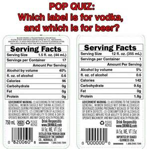 Bud Light Nutrition Facts Alcoholic Beverages And Nutrition Labels Fooducate