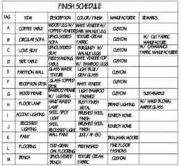 Homestyler Floor Plan furniture schedule related keywords amp suggestions
