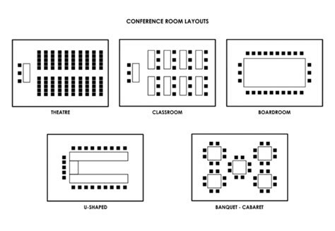 seminar seating layout guide training courses